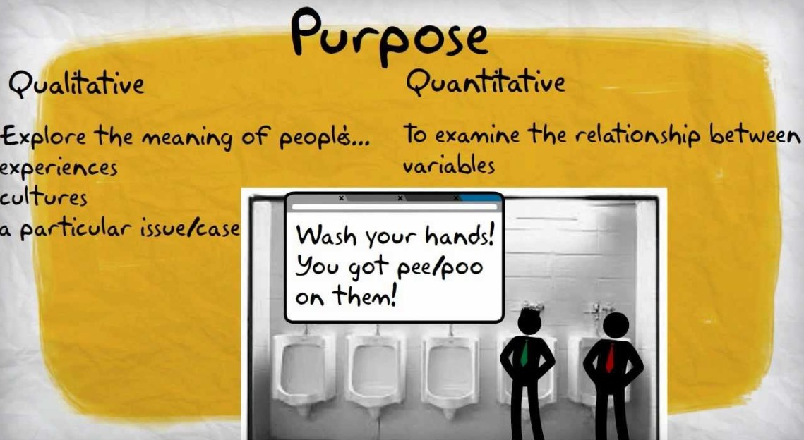 Understanding the Differences between Qualitative and Quantitative Research